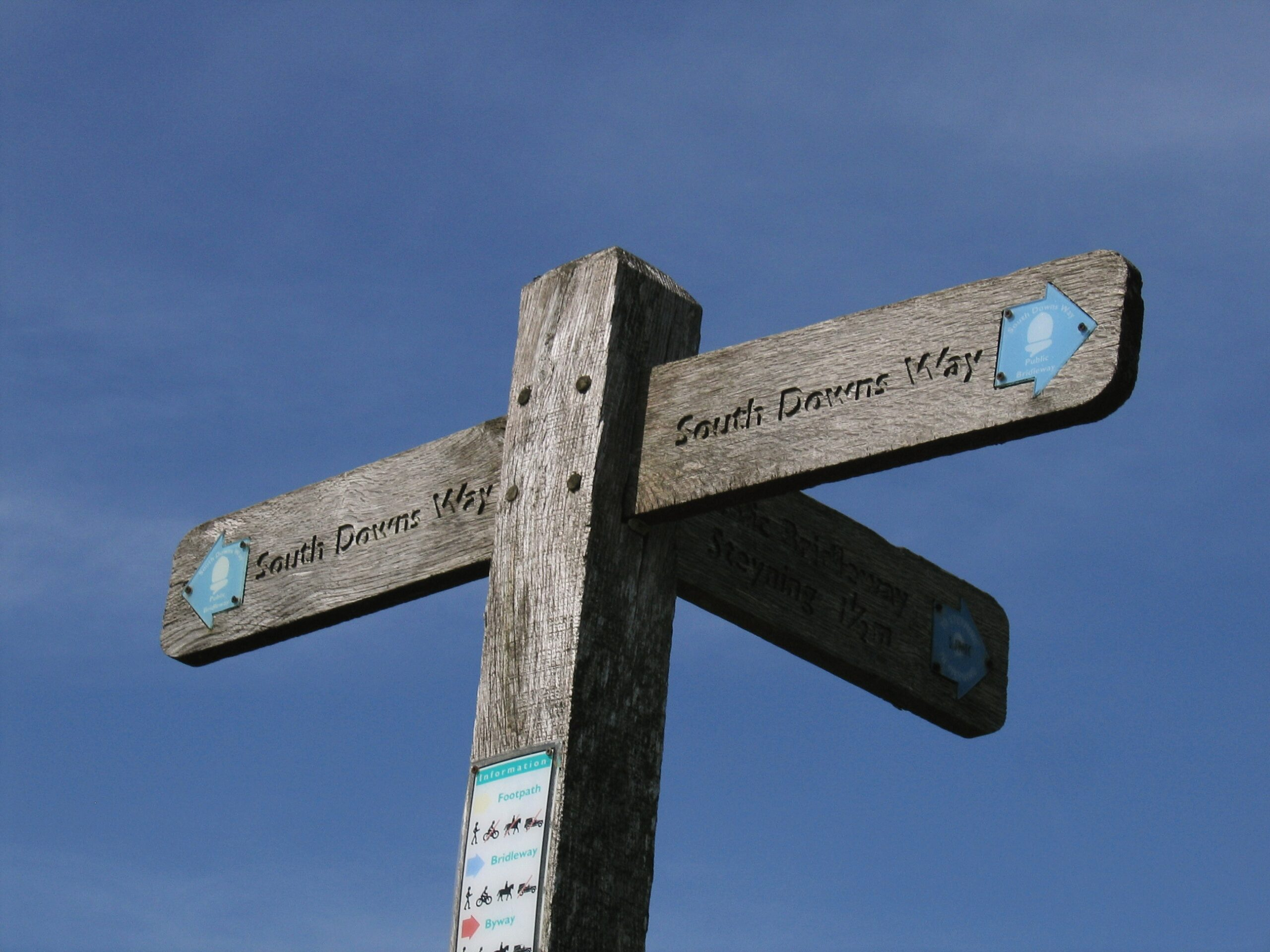 South Downs Way sign post
